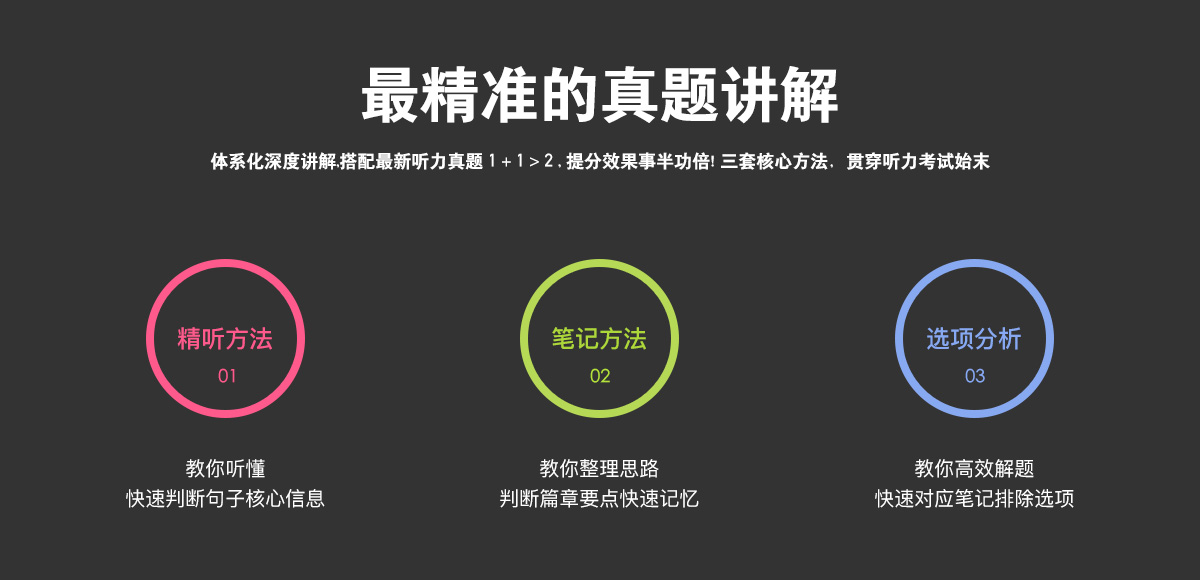 张艳听力真题结构班-04.jpg